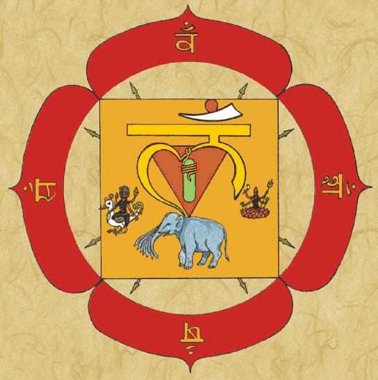 Muladhara1