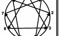 09art_enneagramma