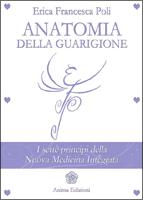 Libro-Erica-Poli-Anatomia